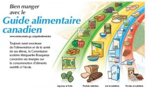 guide_alimentaire